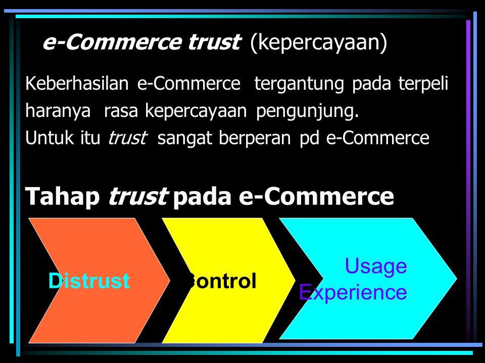Distrust Konsumen tidak percaya tentang keamanan, mudah diserang cracker.