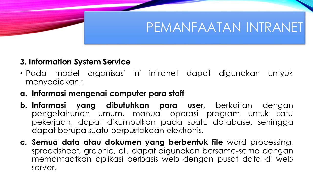 PEMANFAATAN INTRANET 3.