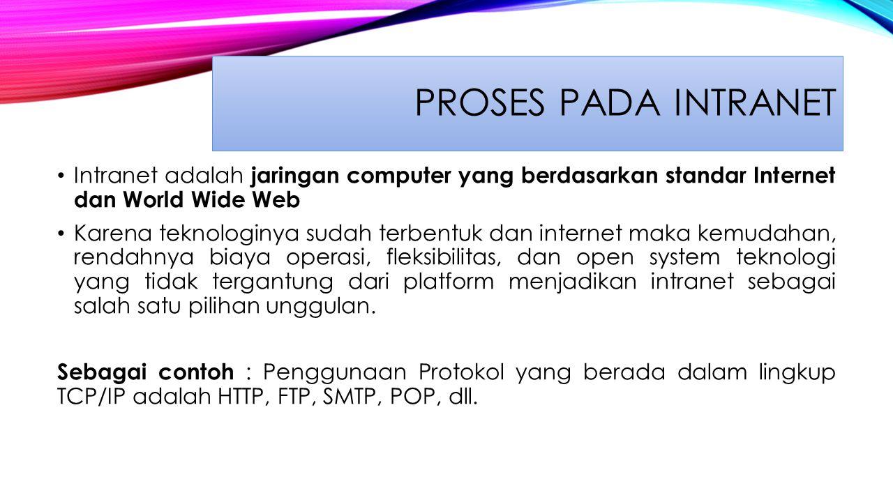 PROSES PADA INTRANET Intranet adalah jaringan computer yang berdasarkan standar Internet dan World Wide Web Karena teknologinya sudah terbentuk dan internet maka kemudahan, rendahnya biaya operasi, fleksibilitas, dan open system teknologi yang tidak tergantung dari platform menjadikan intranet sebagai salah satu pilihan unggulan.
