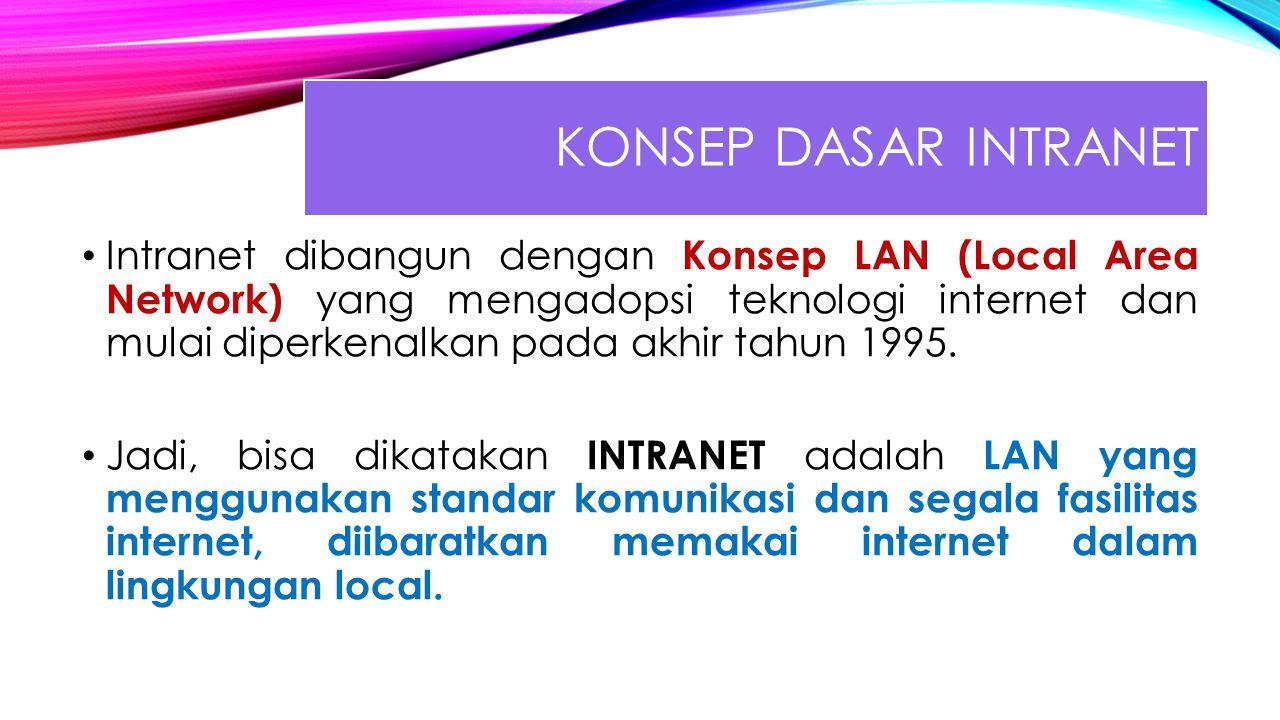 KONSEP DASAR INTRANET Intranet dibangun dengan Konsep LAN (Local Area Network) yang mengadopsi teknologi internet dan mulai diperkenalkan pada akhir tahun 1995.