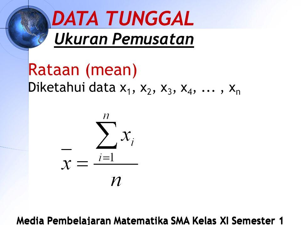 Media Pembelajaran Matematika SMA Kelas XI Semester 1 Rataan (mean) Diketahui data x 1, x 2, x 3, x 4,..., x n DATA TUNGGAL Ukuran Pemusatan