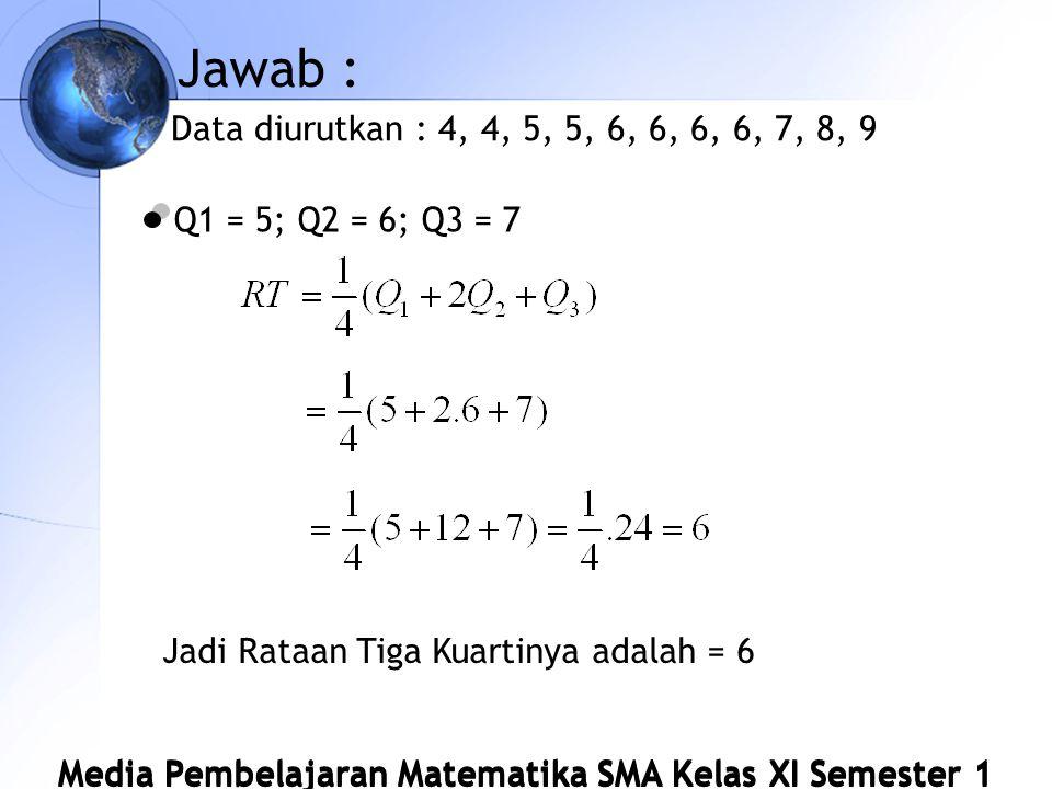 Jawab : Data diurutkan : 4, 4, 5, 5, 6, 6, 6, 6, 7, 8, 9 Q1 = 5; Q2 = 6; Q3 = 7 Jadi Rataan Tiga Kuartinya adalah = 6