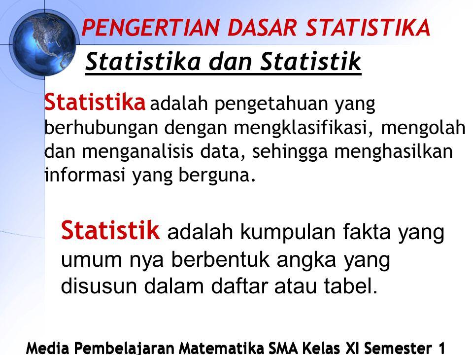Media Pembelajaran Matematika SMA Kelas XI Semester 1 Statistika dan Statistik Statistika adalah pengetahuan yang berhubungan dengan mengklasifikasi, mengolah dan menganalisis data, sehingga menghasilkan informasi yang berguna.
