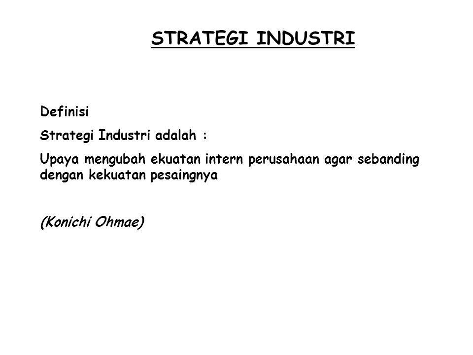 STRATEGI INDUSTRI Definisi Strategi Industri adalah : Upaya mengubah ekuatan intern perusahaan agar sebanding dengan kekuatan pesaingnya (Konichi Ohma