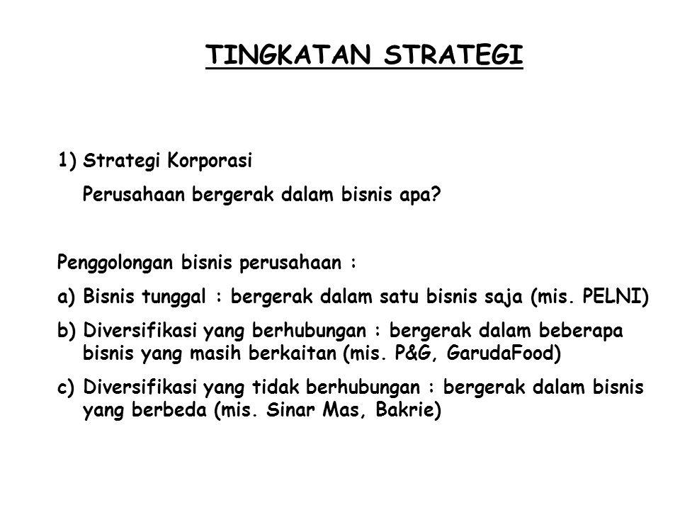 TINGKATAN STRATEGI 1)Strategi Korporasi Perusahaan bergerak dalam bisnis apa? Penggolongan bisnis perusahaan : a)Bisnis tunggal : bergerak dalam satu