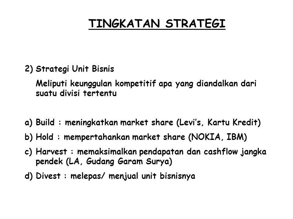 TINGKATAN STRATEGI 2)Strategi Unit Bisnis Meliputi keunggulan kompetitif apa yang diandalkan dari suatu divisi tertentu a)Build : meningkatkan market