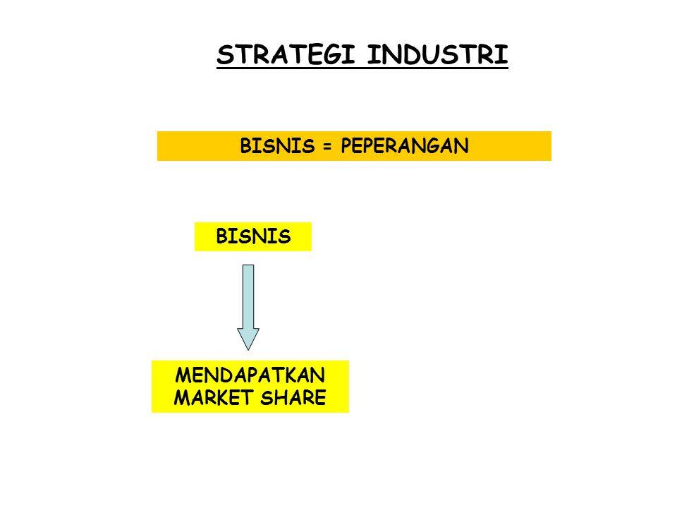 1)Strategi Stabilitas Produk, pasar, fungsi2 perusahaan tidak bertambah Peningkatan efisiensi disegala bidang Resikonya rendah Digunakan pada bisnis yang sudah berhasil/ untung Alasan : Bisnis sudah memenuhi target Tak mau ambil resiko