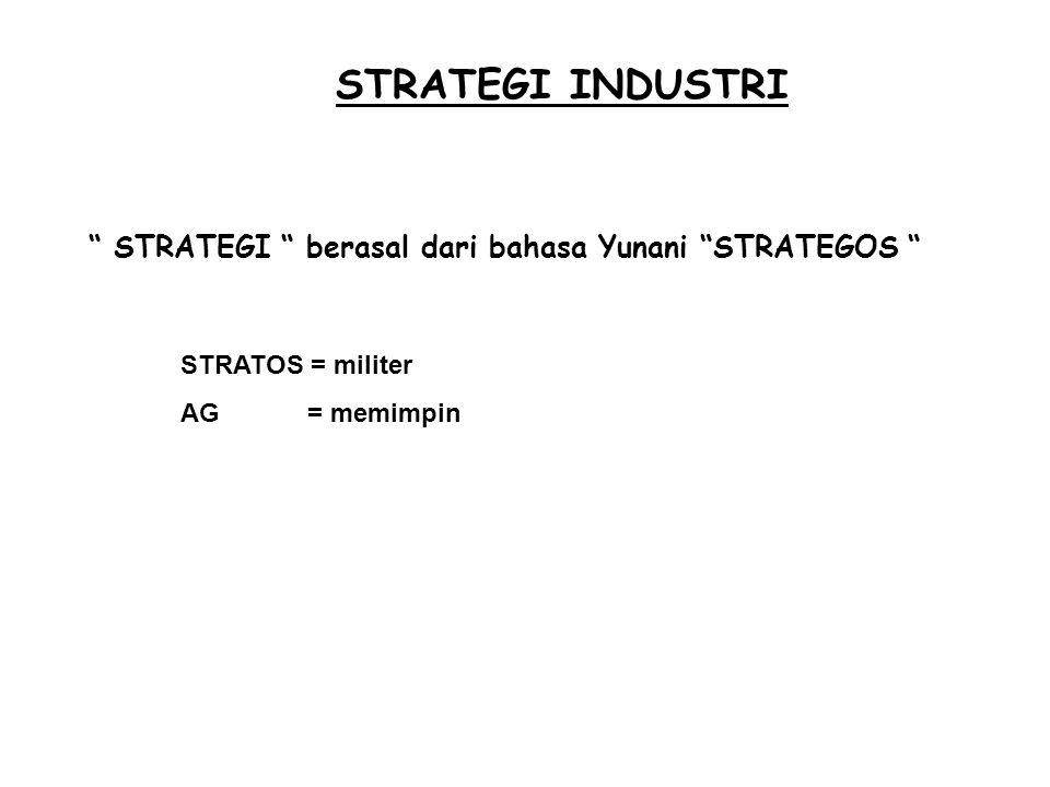 """STRATEGI INDUSTRI """" STRATEGI """" berasal dari bahasa Yunani """"STRATEGOS """" STRATOS = militer AG = memimpin"""