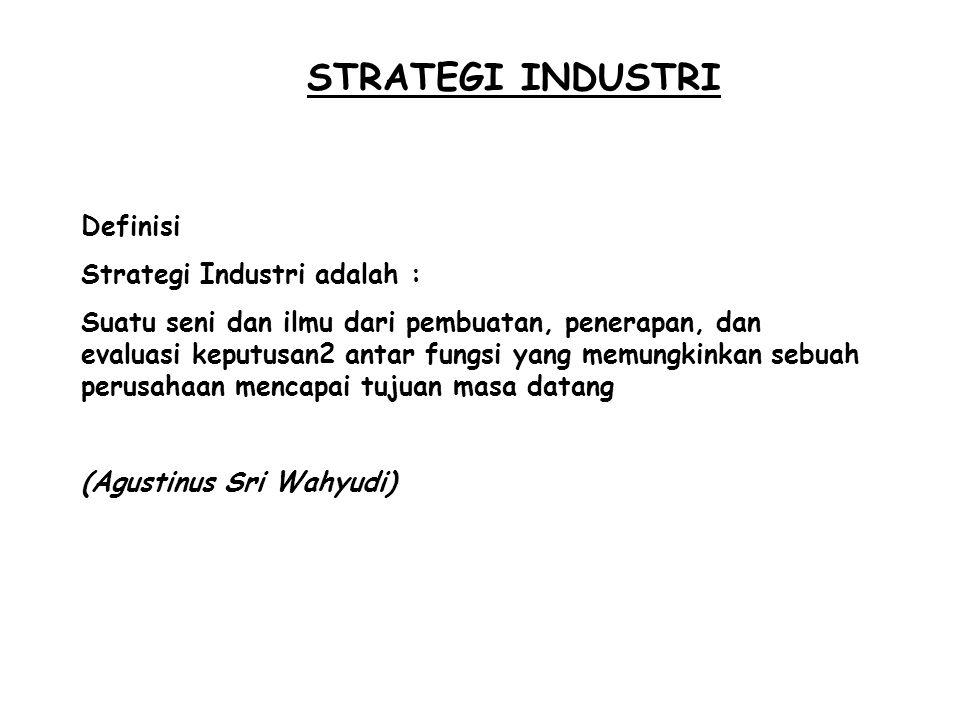 STRATEGI INDUSTRI Definisi Strategi Industri adalah : Upaya mengubah ekuatan intern perusahaan agar sebanding dengan kekuatan pesaingnya (Konichi Ohmae)