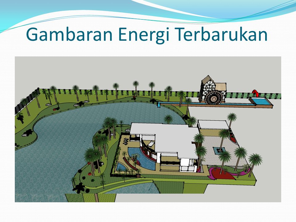 Gambaran Energi Terbarukan
