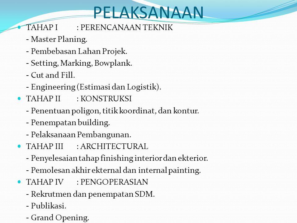 PELAKSANAAN TAHAP I: PERENCANAAN TEKNIK - Master Planing. - Pembebasan Lahan Projek. - Setting, Marking, Bowplank. - Cut and Fill. - Engineering (Esti
