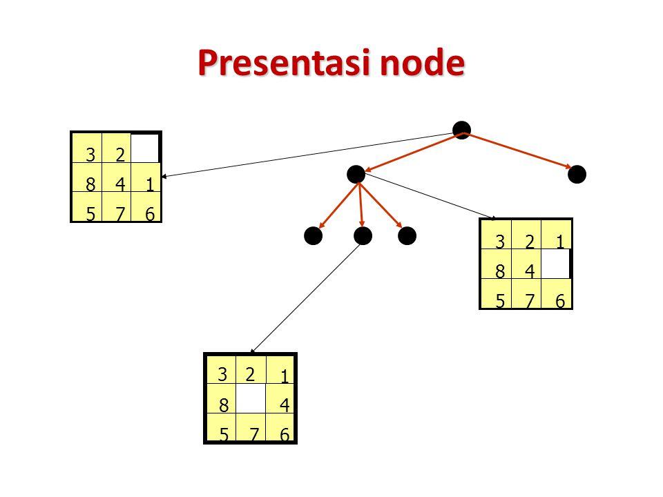Presentasi node 7 2 84 56 1 3 7 2 84 56 13 7 8 2 56 4 3 1