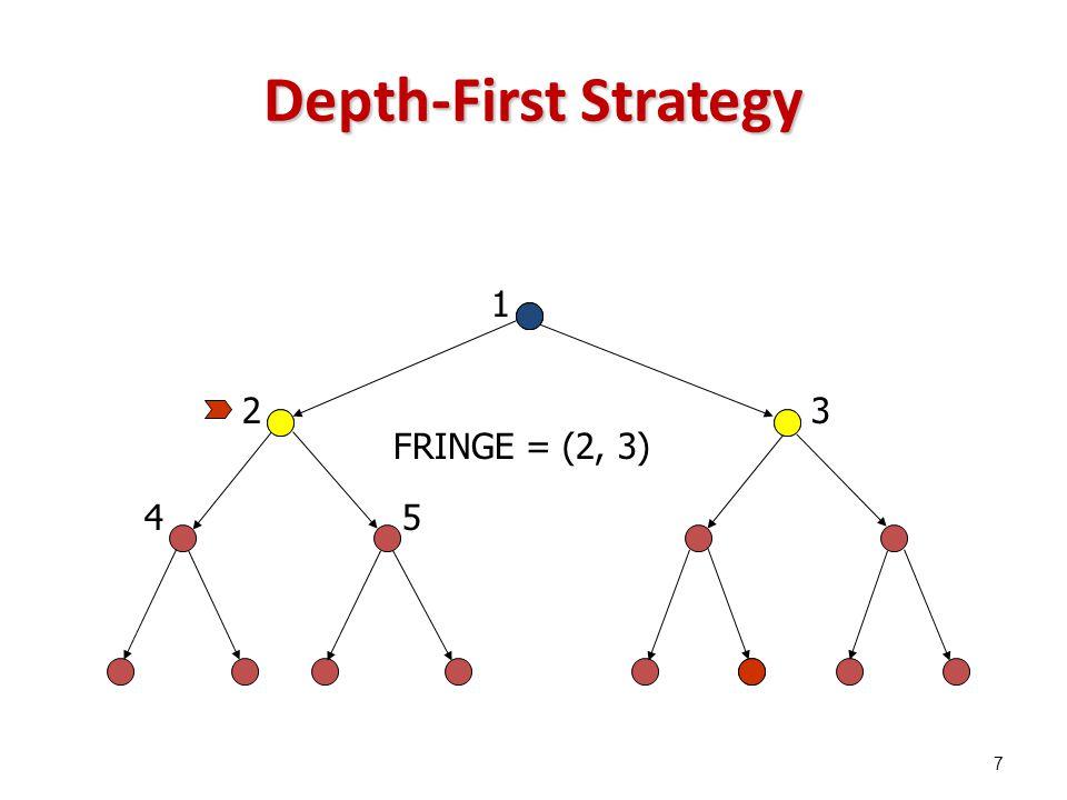 Depth-First Strategy 1 23 45 FRINGE = (4, 5, 3) 8