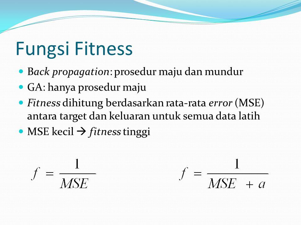 Fungsi Fitness Back propagation: prosedur maju dan mundur GA: hanya prosedur maju Fitness dihitung berdasarkan rata-rata error (MSE) antara target dan keluaran untuk semua data latih MSE kecil  fitness tinggi