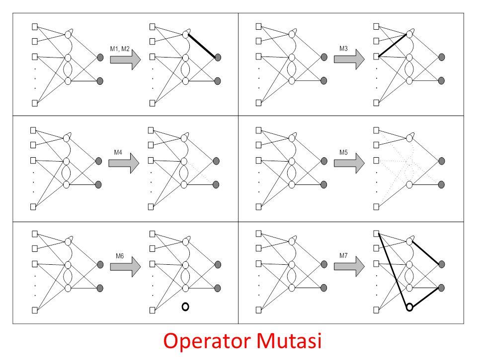 Operator Mutasi