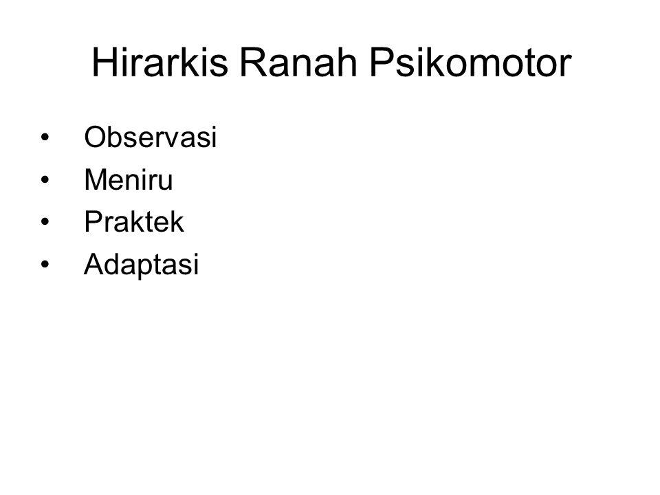 Hirarkis Ranah Afektif Penerimaan Responsif Menghargai Organisasi Karakteristik