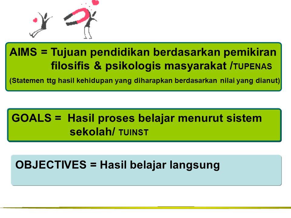 AIMS GOALS Tingkatan Tujuan OBJECTIVES