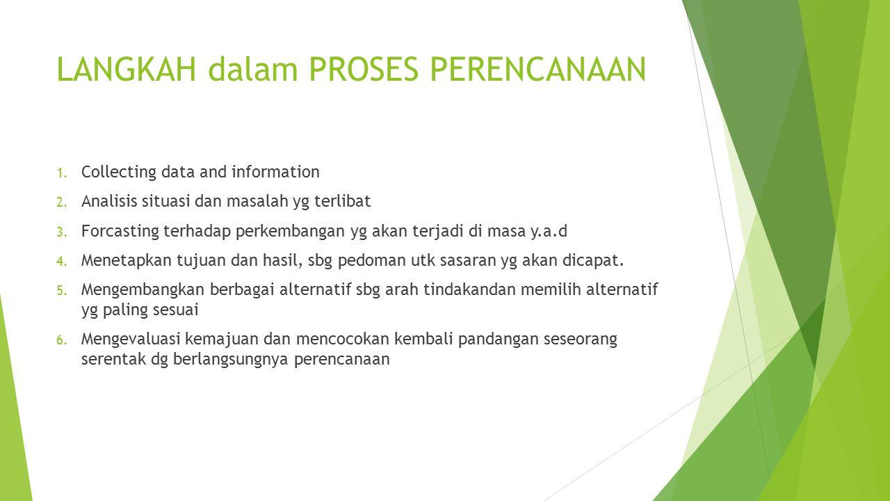 LANGKAH dalam PROSES PERENCANAAN 1. Collecting data and information 2. Analisis situasi dan masalah yg terlibat 3. Forcasting terhadap perkembangan yg