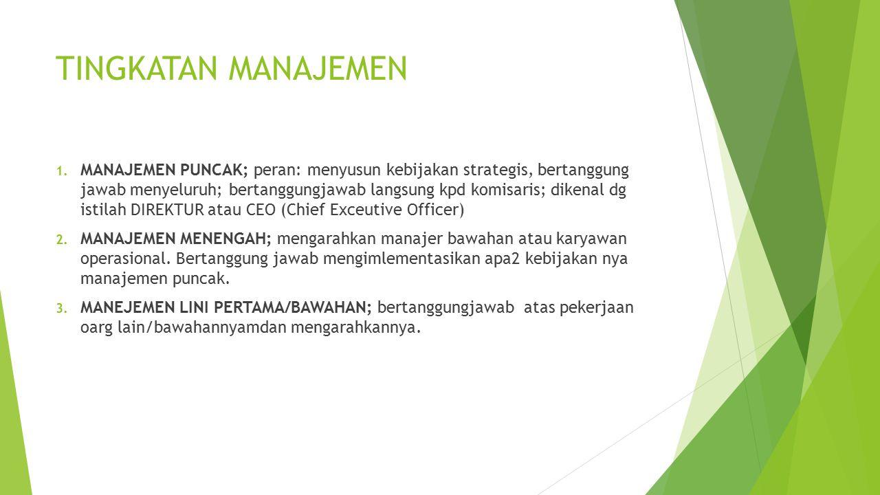 TINGKATAN MANAJEMEN 1. MANAJEMEN PUNCAK; peran: menyusun kebijakan strategis, bertanggung jawab menyeluruh; bertanggungjawab langsung kpd komisaris; d