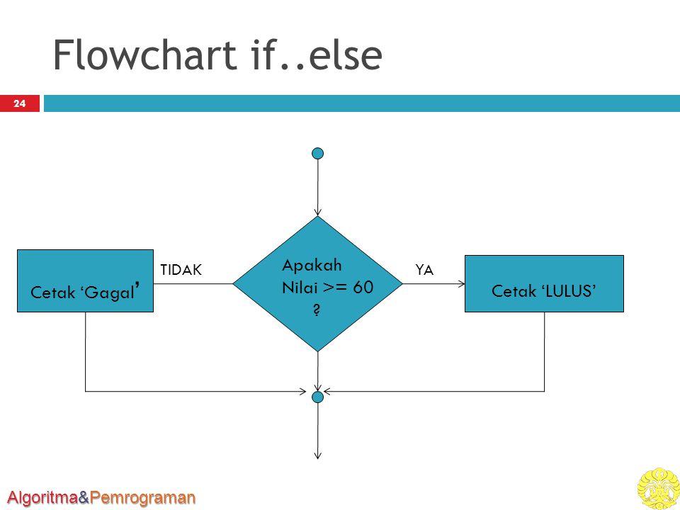 Algoritma&Pemrograman Flowchart if..else Apakah Nilai >= 60 ? Cetak 'LULUS' YATIDAK Cetak 'Gagal ' 24