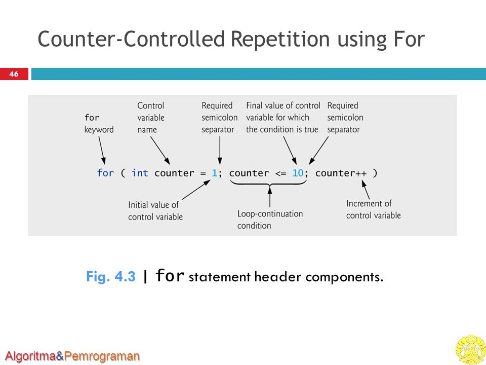 Algoritma&Pemrograman Counter-Controlled Repetition using For 46 Fig. 4.3 | for statement header components.