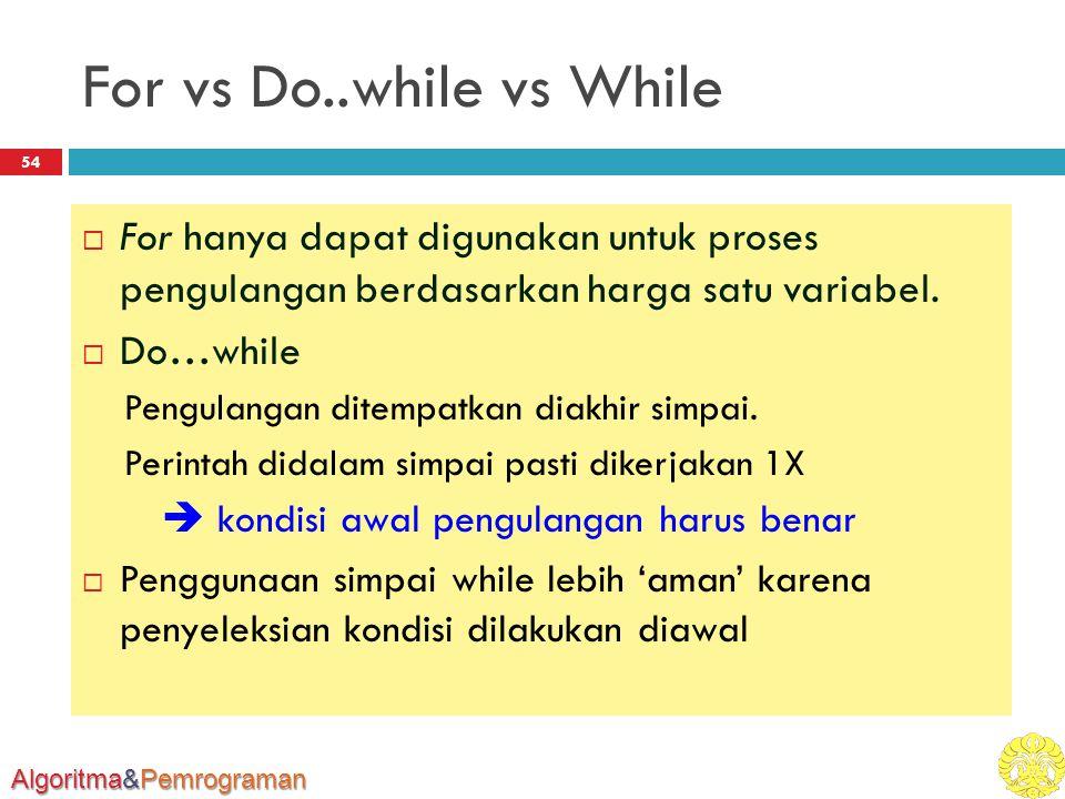 Algoritma&Pemrograman For vs Do..while vs While 54  For hanya dapat digunakan untuk proses pengulangan berdasarkan harga satu variabel.