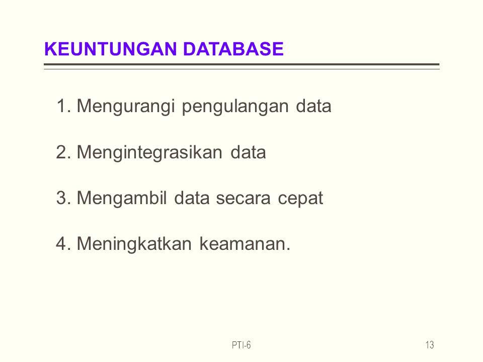 KEUNTUNGAN DATABASE 1.Mengurangi pengulangan data 2.