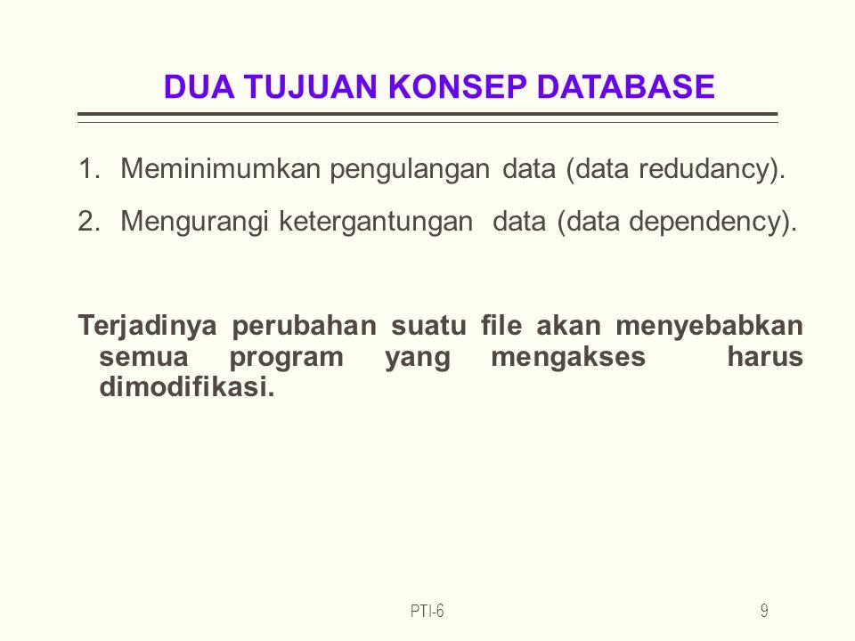 DUA TUJUAN KONSEP DATABASE 1.Meminimumkan pengulangan data (data redudancy).