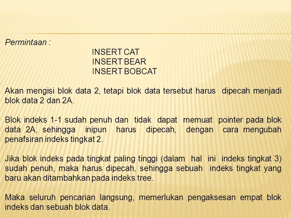 Permintaan : INSERT CAT INSERT BEAR INSERT BOBCAT Akan mengisi blok data 2, tetapi blok data tersebut harus dipecah menjadi blok data 2 dan 2A. Blok i