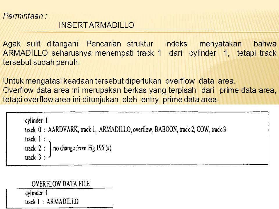 Permintaan : INSERT ARMADILLO Agak sulit ditangani. Pencarian struktur indeks menyatakan bahwa ARMADILLO seharusnya menempati track 1 dari cylinder 1,