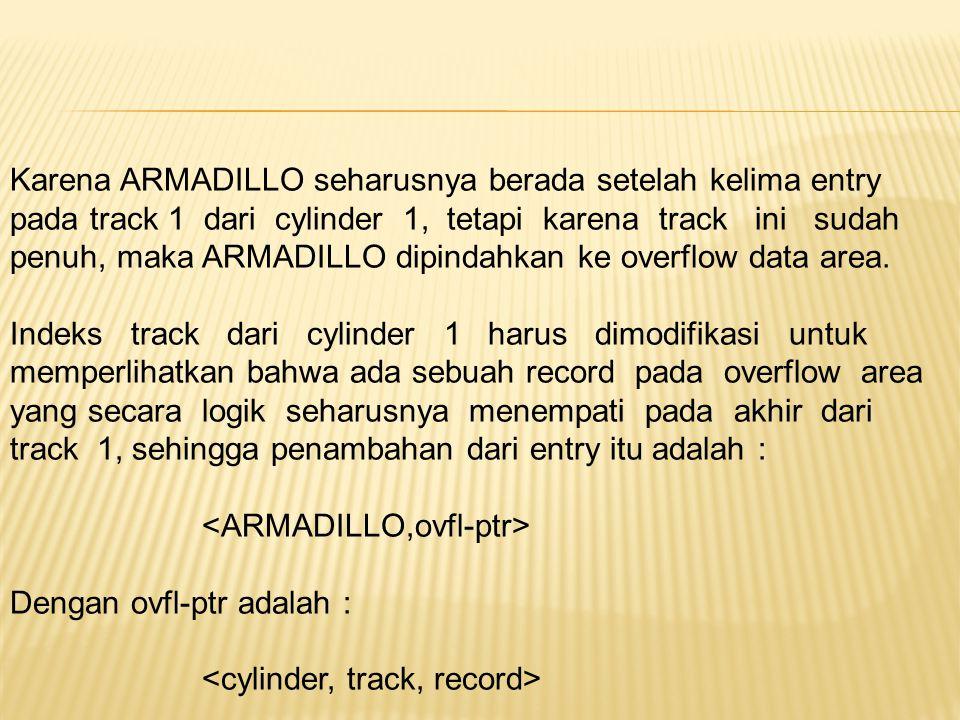 Karena ARMADILLO seharusnya berada setelah kelima entry pada track 1 dari cylinder 1, tetapi karena track ini sudah penuh, maka ARMADILLO dipindahkan