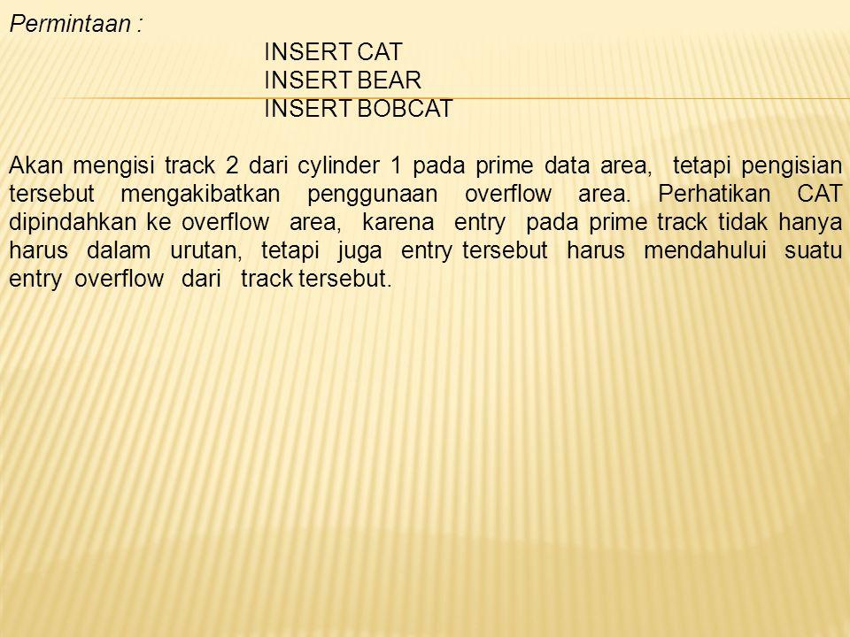 Permintaan : INSERT CAT INSERT BEAR INSERT BOBCAT Akan mengisi track 2 dari cylinder 1 pada prime data area, tetapi pengisian tersebut mengakibatkan p