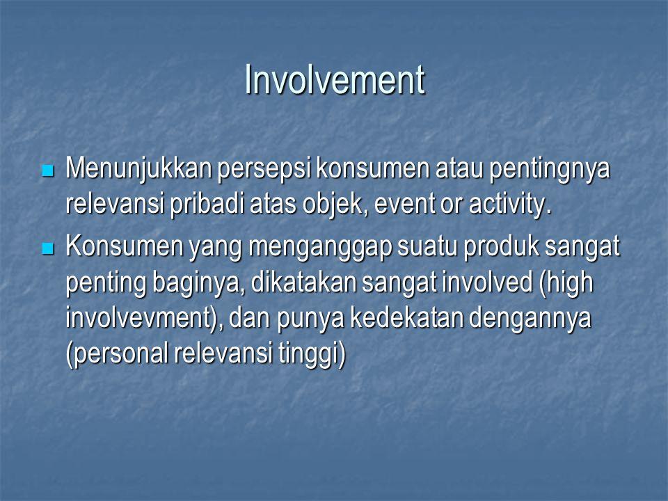 Involvement Menunjukkan persepsi konsumen atau pentingnya relevansi pribadi atas objek, event or activity.