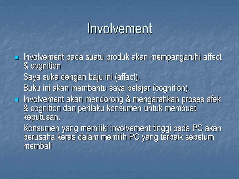 Involvement Involvement pada suatu produk akan mempengaruhi affect & cognition Involvement pada suatu produk akan mempengaruhi affect & cognition Saya