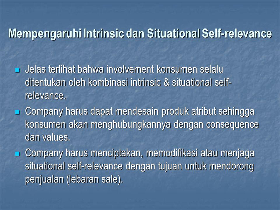 Mempengaruhi Intrinsic dan Situational Self-relevance Jelas terlihat bahwa involvement konsumen selalu ditentukan oleh kombinasi intrinsic & situational self- relevance.