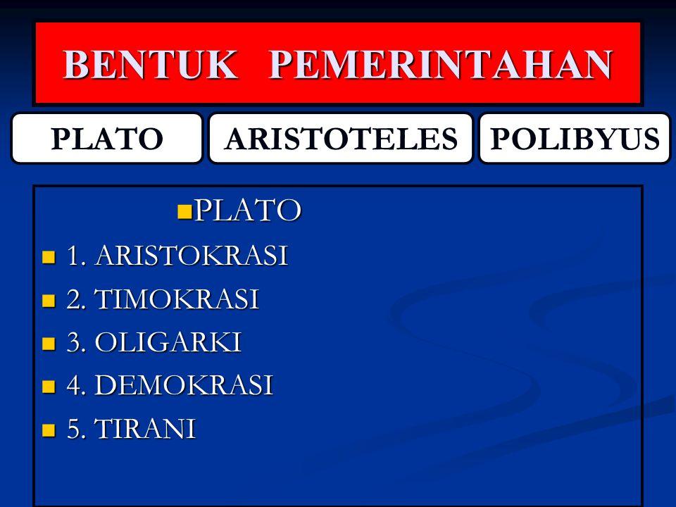 BENTUK PEMERINTAHAN PLATO PLATO 1. ARISTOKRASI 1. ARISTOKRASI 2. TIMOKRASI 2. TIMOKRASI 3. OLIGARKI 3. OLIGARKI 4. DEMOKRASI 4. DEMOKRASI 5. TIRANI 5.