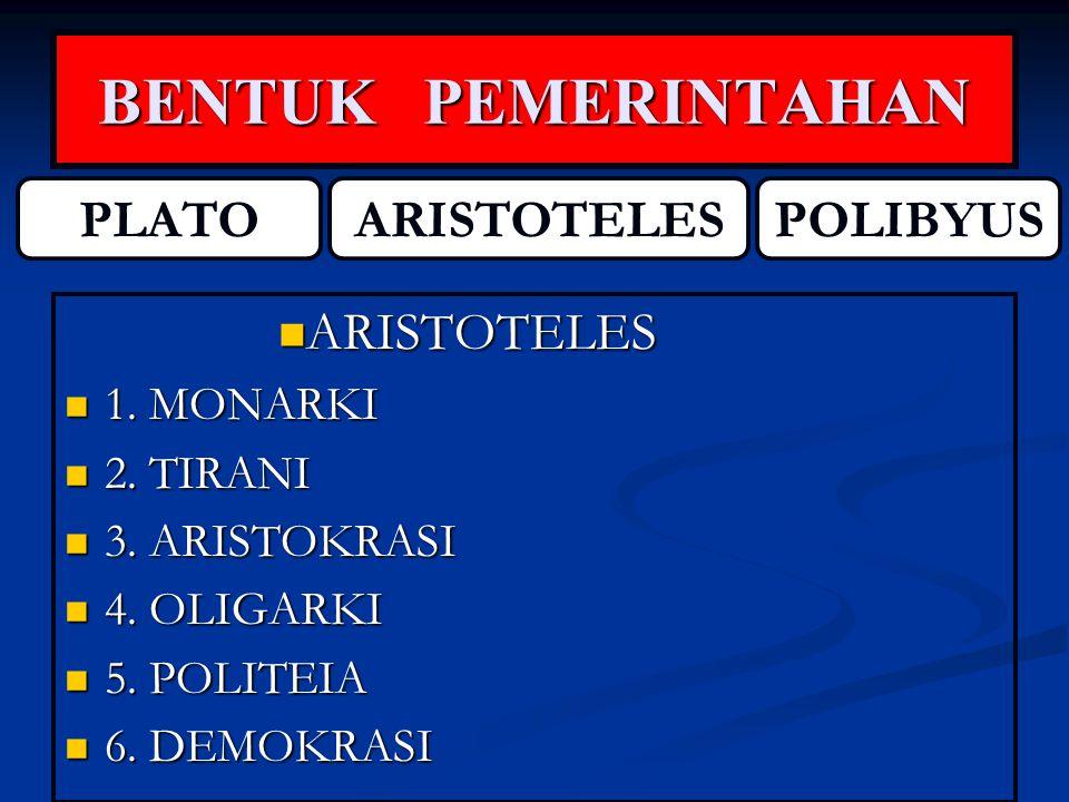BENTUK PEMERINTAHAN ARISTOTELES ARISTOTELES 1. MONARKI 1. MONARKI 2. TIRANI 2. TIRANI 3. ARISTOKRASI 3. ARISTOKRASI 4. OLIGARKI 4. OLIGARKI 5. POLITEI