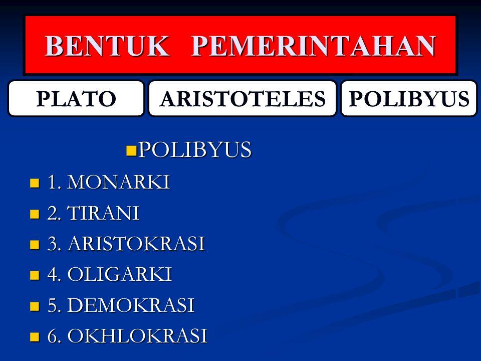 BENTUK PEMERINTAHAN POLIBYUS POLIBYUS 1. MONARKI 1. MONARKI 2. TIRANI 2. TIRANI 3. ARISTOKRASI 3. ARISTOKRASI 4. OLIGARKI 4. OLIGARKI 5. DEMOKRASI 5.