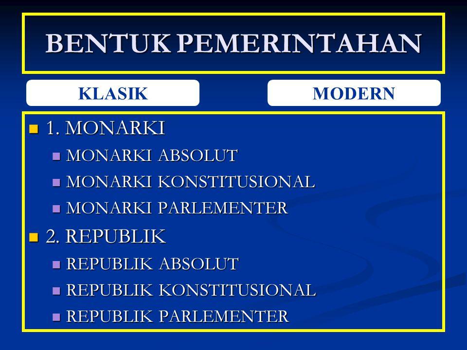 BENTUK PEMERINTAHAN 1. MONARKI 1. MONARKI MONARKI ABSOLUT MONARKI ABSOLUT MONARKI KONSTITUSIONAL MONARKI KONSTITUSIONAL MONARKI PARLEMENTER MONARKI PA