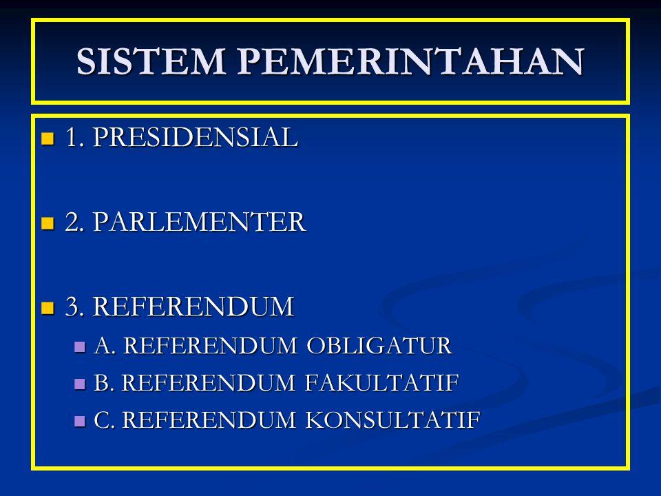 SISTEM PEMERINTAHAN 1. PRESIDENSIAL 1. PRESIDENSIAL 2. PARLEMENTER 2. PARLEMENTER 3. REFERENDUM 3. REFERENDUM A. REFERENDUM OBLIGATUR A. REFERENDUM OB