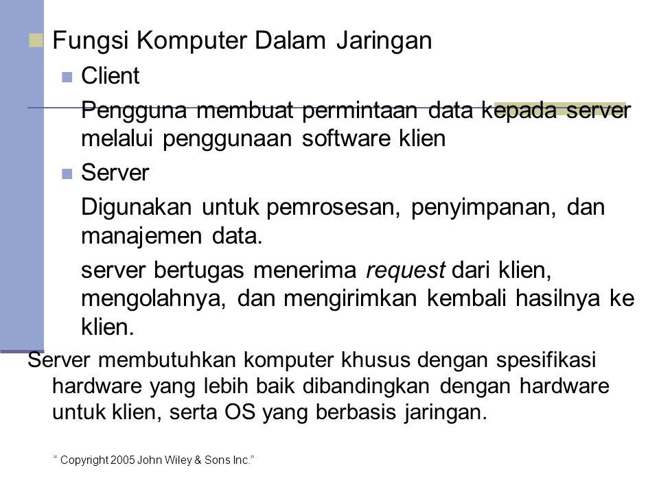 Copyright 2005 John Wiley & Sons Inc. Fungsi Komputer Dalam Jaringan Client Pengguna membuat permintaan data kepada server melalui penggunaan software klien Server Digunakan untuk pemrosesan, penyimpanan, dan manajemen data.