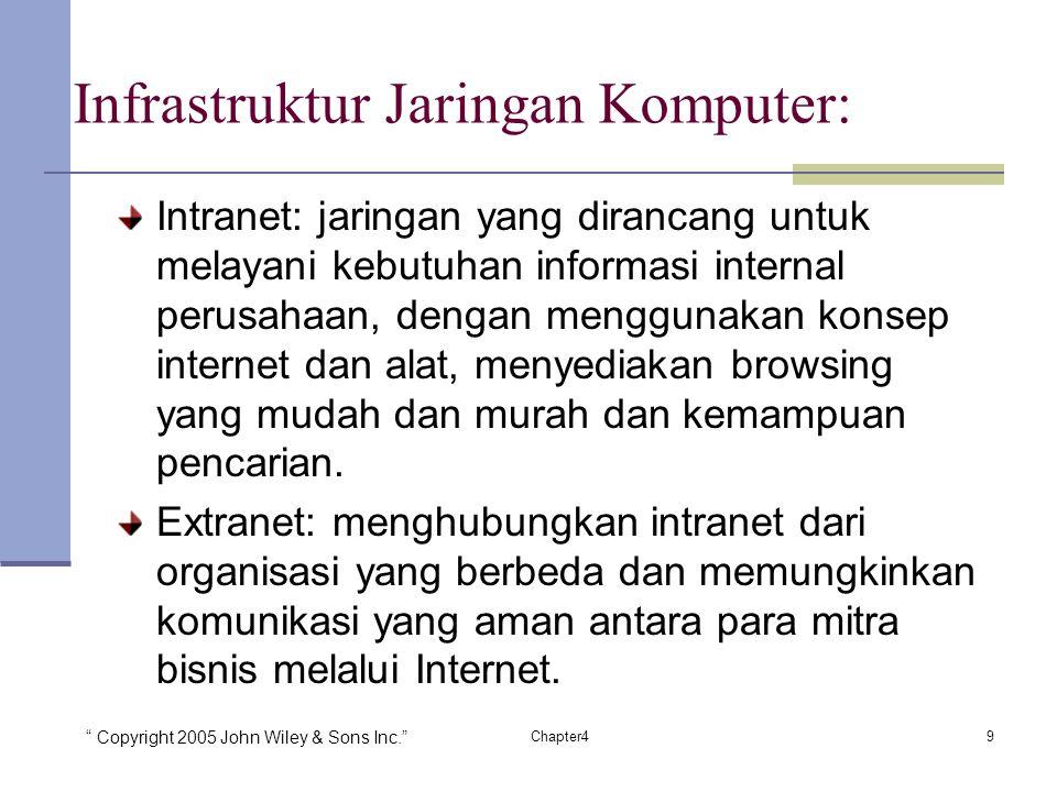 Copyright 2005 John Wiley & Sons Inc. 9Chapter4 Infrastruktur Jaringan Komputer: Intranet: jaringan yang dirancang untuk melayani kebutuhan informasi internal perusahaan, dengan menggunakan konsep internet dan alat, menyediakan browsing yang mudah dan murah dan kemampuan pencarian.