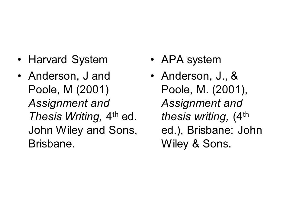 Harvard System Anderson, J and Poole, M (2001) Assignment and Thesis Writing, 4 th ed. John Wiley and Sons, Brisbane. APA system Anderson, J., & Poole