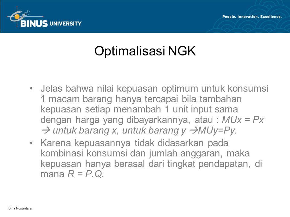 Bina Nusantara Optimalisasi NGK Jelas bahwa nilai kepuasan optimum untuk konsumsi 1 macam barang hanya tercapai bila tambahan kepuasan setiap menambah