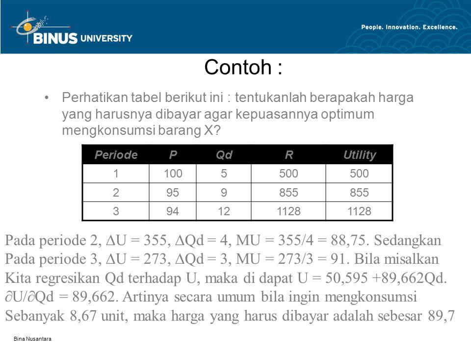 Bina Nusantara Contoh : Perhatikan tabel berikut ini : tentukanlah berapakah harga yang harusnya dibayar agar kepuasannya optimum mengkonsumsi barang