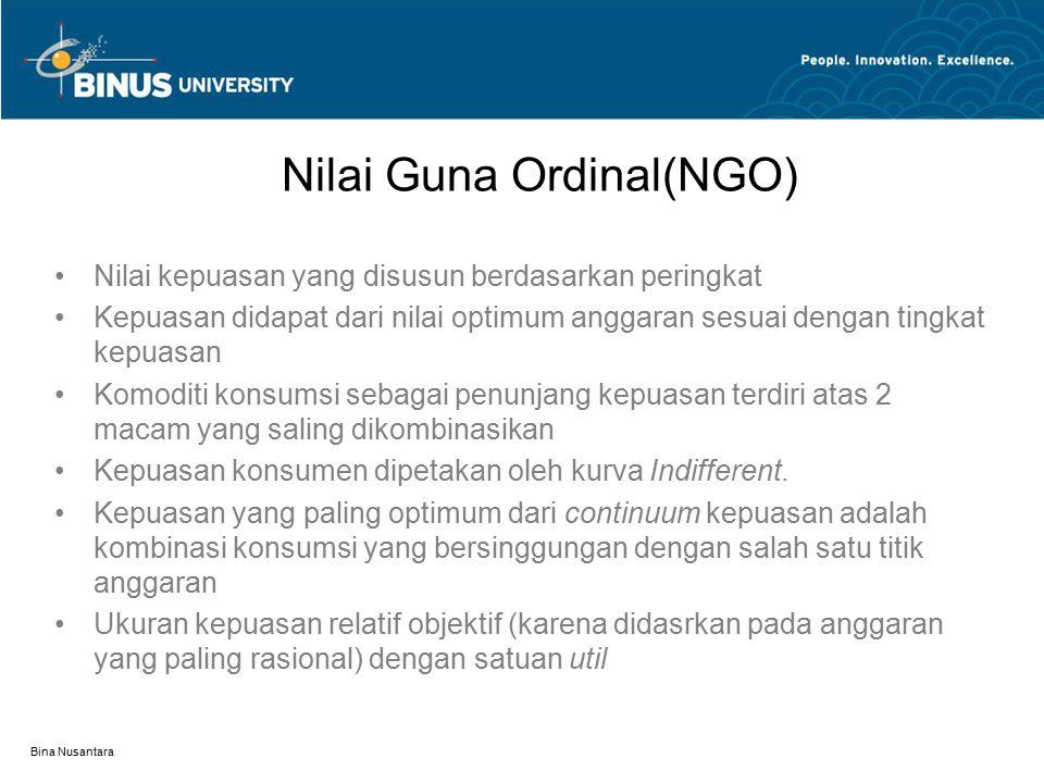 Bina Nusantara Nilai Guna Ordinal(NGO) Nilai kepuasan yang disusun berdasarkan peringkat Kepuasan didapat dari nilai optimum anggaran sesuai dengan ti
