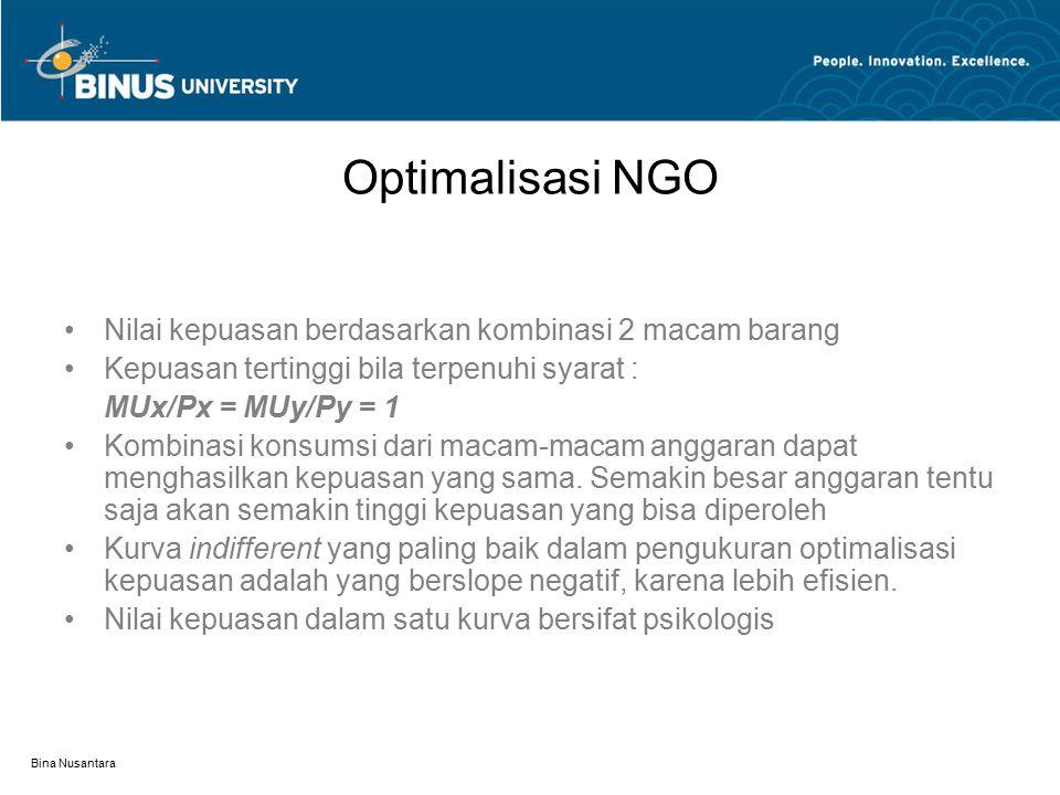 Bina Nusantara Optimalisasi NGO Nilai kepuasan berdasarkan kombinasi 2 macam barang Kepuasan tertinggi bila terpenuhi syarat : MUx/Px = MUy/Py = 1 Kom