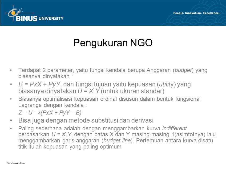 Bina Nusantara Pengukuran NGO Terdapat 2 parameter, yaitu fungsi kendala berupa Anggaran (budget) yang biasanya dinyatakan : B = PxX + PyY, dan fungsi