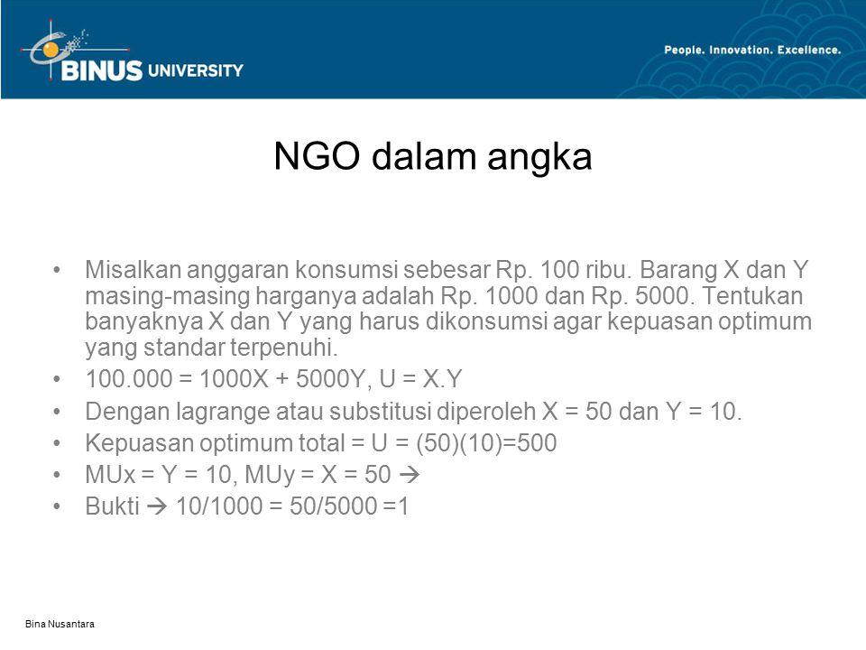 Bina Nusantara NGO dalam angka Misalkan anggaran konsumsi sebesar Rp. 100 ribu. Barang X dan Y masing-masing harganya adalah Rp. 1000 dan Rp. 5000. Te
