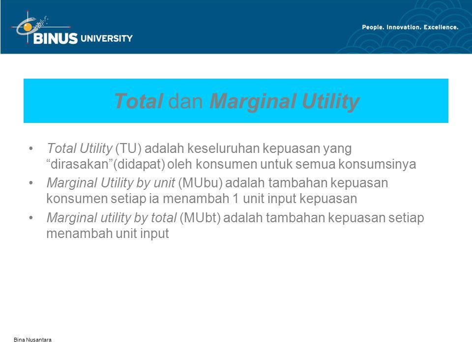 """Bina Nusantara Total dan Marginal Utility Total Utility (TU) adalah keseluruhan kepuasan yang """"dirasakan""""(didapat) oleh konsumen untuk semua konsumsin"""
